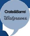 createbarrel